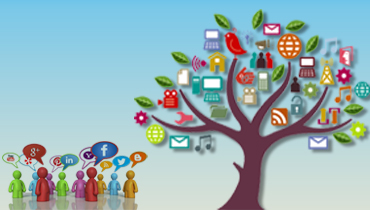 What to Spotlight on While Choosing a Social Media Marketing Services India